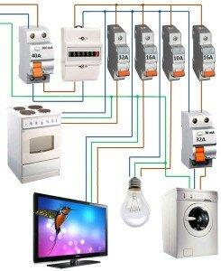 как установить электрощиток своими руками