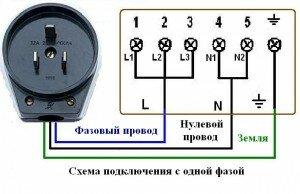 электросхема электроплиты мечта