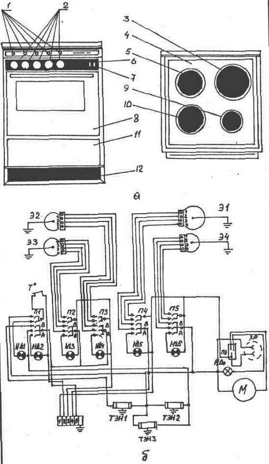 модификации электроплиты,