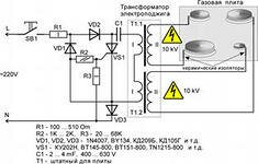 Indesit ремонт электроплит