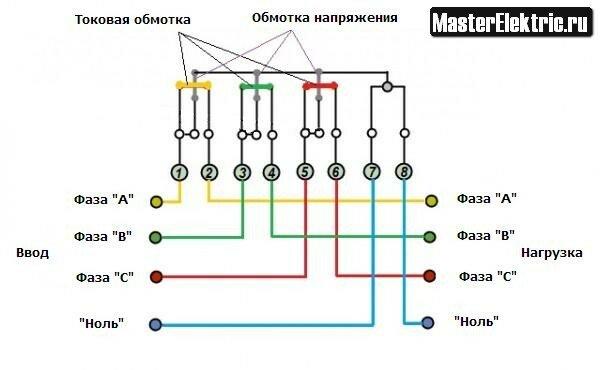 Подключение трехфазного
