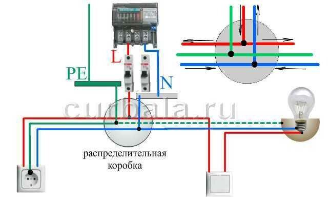 Схема разводка электропроводки в частном доУкрашаем открытПинми.ру