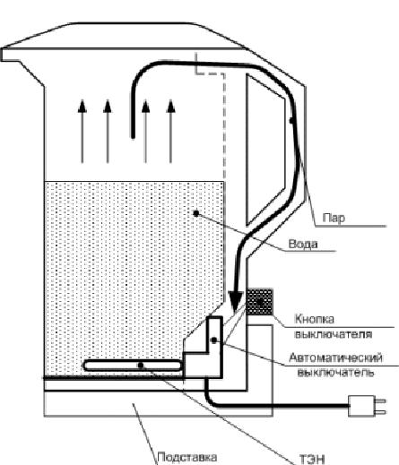 электро схема к чайника тефаль ко 410830