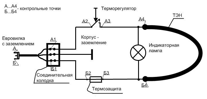 Утюг tefal aquaspeed электрическая схема