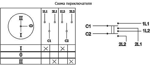pp2-16shema[1]
