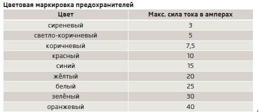 t8508_knigaproavto.ru205635[1]