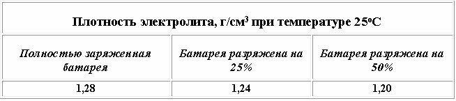 1332166282_tabl.1[1]