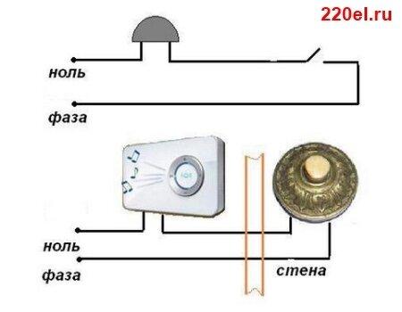 рис.1. Кнопка электрического