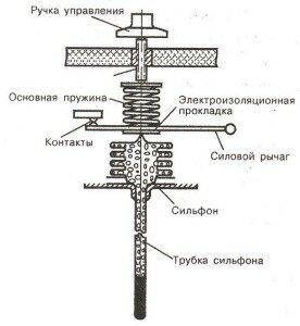 termoregulator-electromehanicheskii[1]